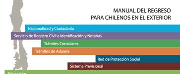 Manual de regreso para chilenos en el exterior