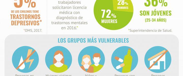 Nuevas vulnerabilidades en Chile