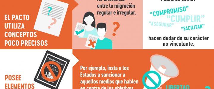¿Por qué Chile se abstuvo del Pacto Migratorio?