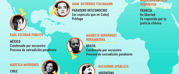 ¿Dónde están los asesinos de Jaime Guzmán?