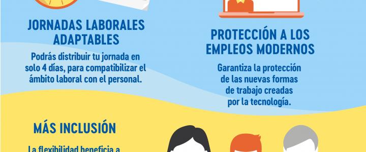 Modernización laboral para conciliar el trabajo, la familia y la inclusión