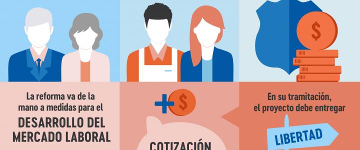 Mejores pensiones para los chilenos