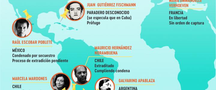 [Actualización] ¿Dónde están los asesinos de Jaime Guzmán?